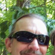 Rabbitpatch's profile photo