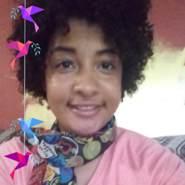 kirar29's profile photo