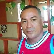 daniell101543's profile photo
