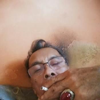 inyiakm_Sumatera Barat_Kawaler/Panna_Mężczyzna