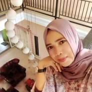 suloj22's profile photo