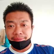 userlanp497's profile photo
