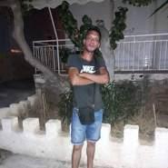 giorgosh849391's profile photo