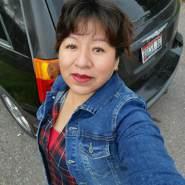 santagh007's profile photo