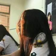 hyek294's profile photo