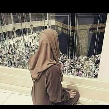 user_pklw483_Al Jizah_Kawaler/Panna_Kobieta