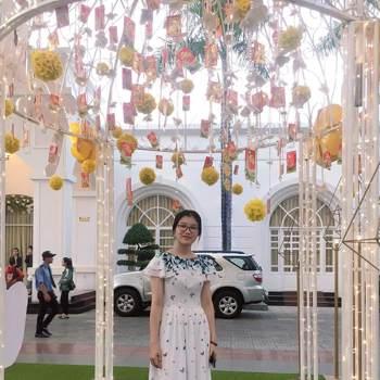 nguyeth871314_Ho Chi Minh_Kawaler/Panna_Kobieta