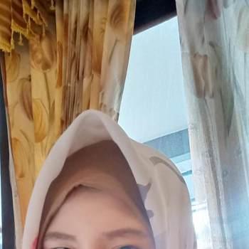 rizkaa49_Jawa Timur_Single_Female