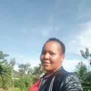 robaiinganji_'s profile photo