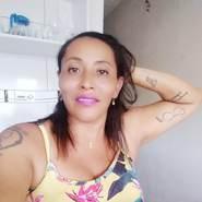 annapaula838381's profile photo