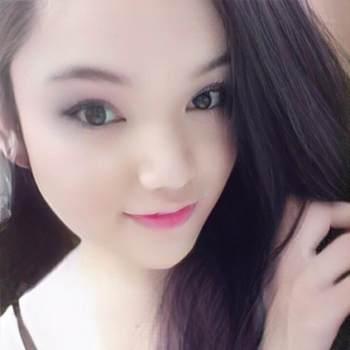 werawuts7_Chiang Rai_Độc thân_Nam