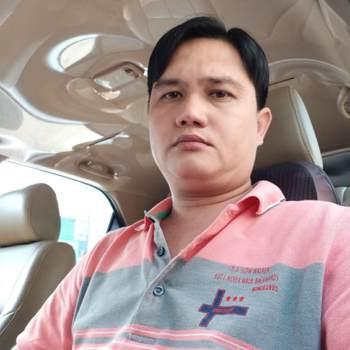 ngocquy2020_Ho Chi Minh_Kawaler/Panna_Mężczyzna