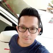 bunchag251047's profile photo