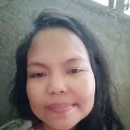 rodelynr702037's profile photo
