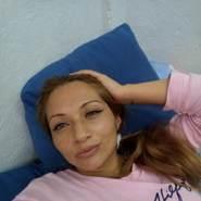 CaperucitaRoja28's profile photo