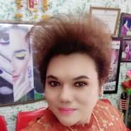 nuid096's profile photo