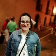 taniacerezo's profile photo
