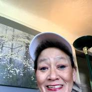 tonyah819746's profile photo