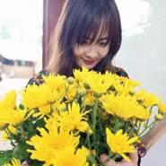 nhungn685340's profile photo