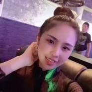 daun168's profile photo