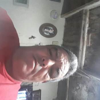 apoloniog392223_Texas_Alleenstaand_Man