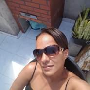 ligia765's profile photo