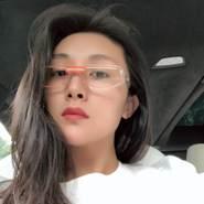 userydzm786's profile photo