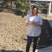 ionelai281234's profile photo