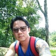 nachanony's profile photo