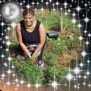 faya299's profile photo
