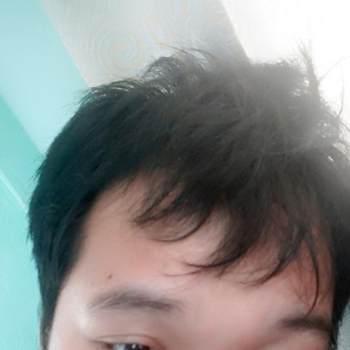 userori248_Nong Khai_Singur_Domnul