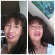malynsero's profile photo