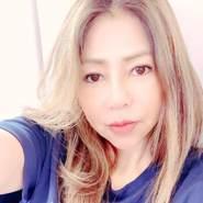 cherryo345699's profile photo