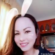 macitam's profile photo