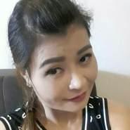 cherrys225728's profile photo