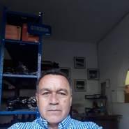 josea128581's profile photo