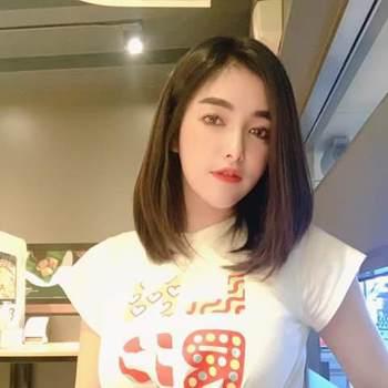 userhaw78_Chon Buri_Độc thân_Nữ
