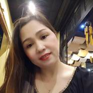 hongthamnguyen2's profile photo