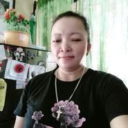 cicels's profile photo