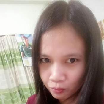 2527bee_Phra Nakhon Si Ayutthaya_独身_女性