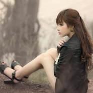 Thuuyen31's profile photo