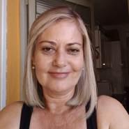 cristianeq365588's profile photo
