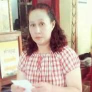 userilna5684's profile photo