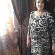 filatoval's profile photo