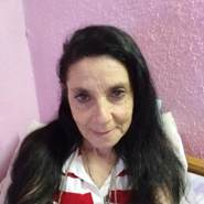 luciab10636's profile photo