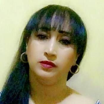 JoDeya123_Rabat-Sale-Kenitra_Svobodný(á)_Žena
