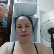 cristinea882381's profile photo