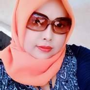 nisas81's profile photo