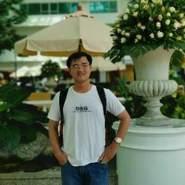 nqhnguyenhuy0511's profile photo