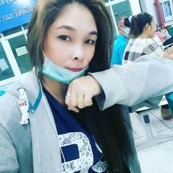 fongbeerl_Khon Kaen_Độc thân_Nữ